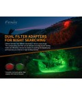 Lovecká svítilna Fenix HT18
